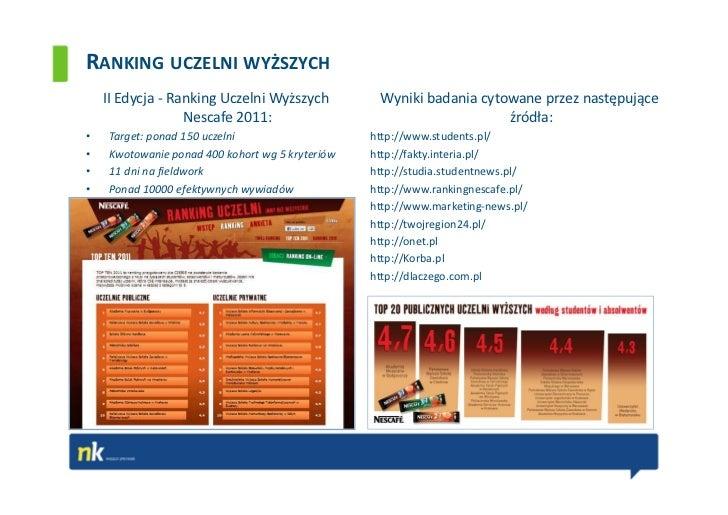 RANKING UCZELNI WYŻSZYCH    II Edycja - Ranking Uczelni Wyższych           Wyniki badania cytowane przez następujące      ...