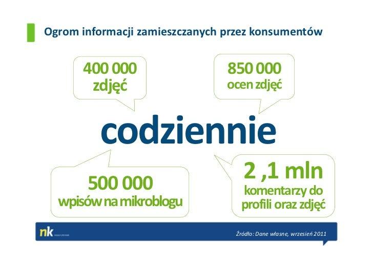 Ogrom informacji zamieszczanych przez konsumentów      400 000                   850 000       zdjęć                    oc...