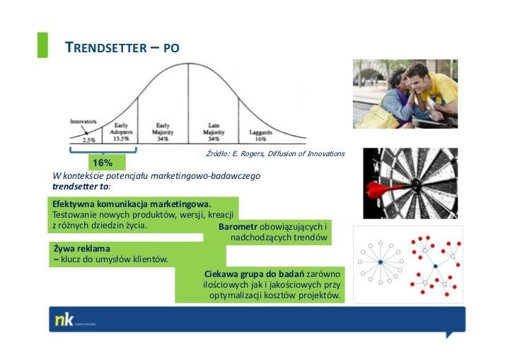 TRENDSETTER – PO                                     Źródło: E. Rogers, Diffusion of Innovations          16%W kontekście ...