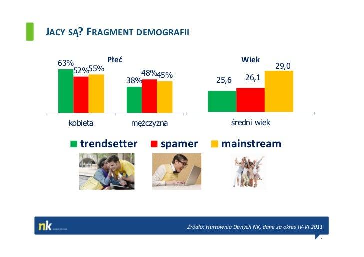 JACY SĄ? FRAGMENT DEMOGRAFII  63%       Płeć                                    Wiek                                      ...