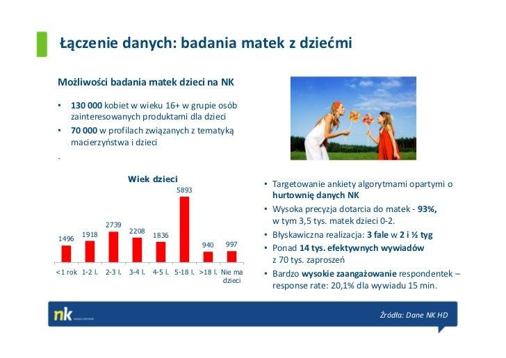 Łączenie danych: badania matek z dziećmiMożliwości badania matek dzieci na NK• 130 000 kobiet w wieku 16+ w grupie osób  z...