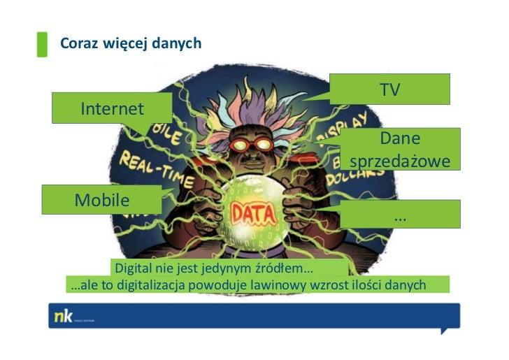 Coraz więcej danych                                                     TV  Internet                                      ...