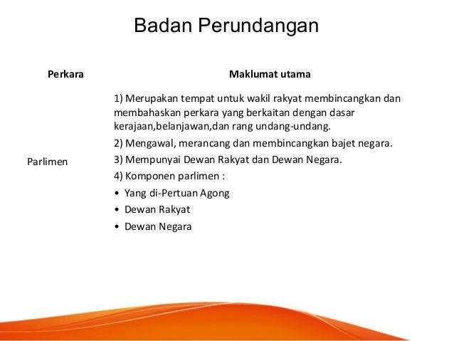 Badan Perundangan Presentation