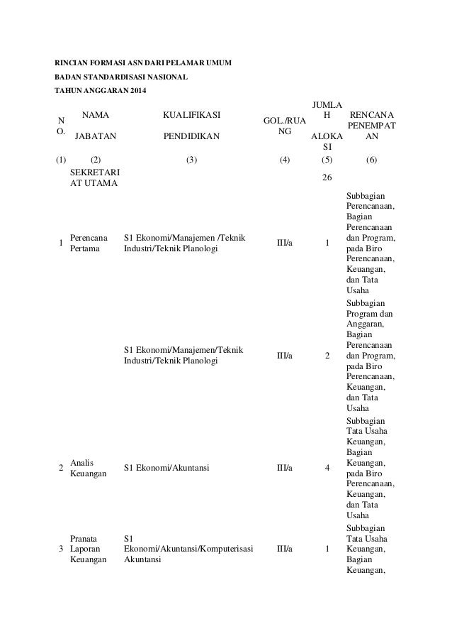 RINCIAN FORMASI ASN DARI PELAMAR UMUM  BADAN STANDARDISASI NASIONAL  TAHUN ANGGARAN 2014  N  O.  NAMA  JABATAN  KUALIFIKAS...