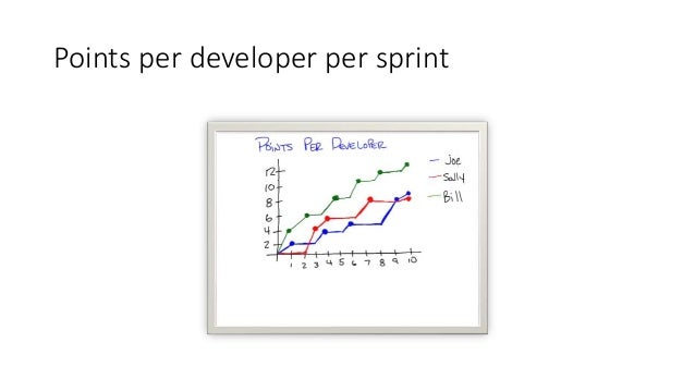 Bad metrics and how to spot them - Music City Agile 2018
