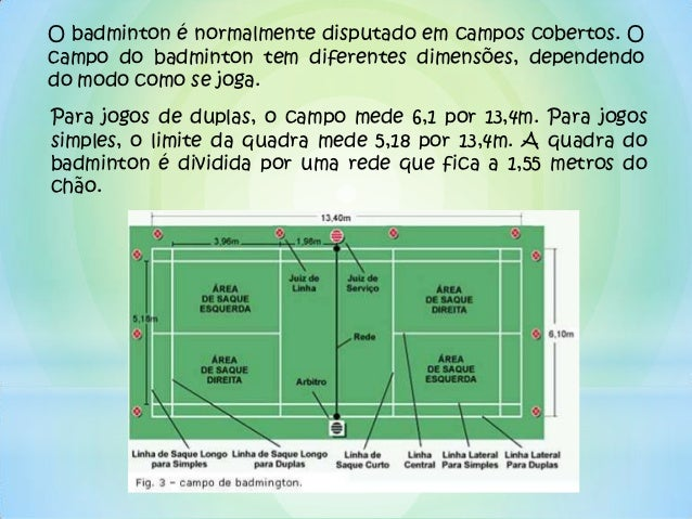 75e3c6a8f6 Badminton