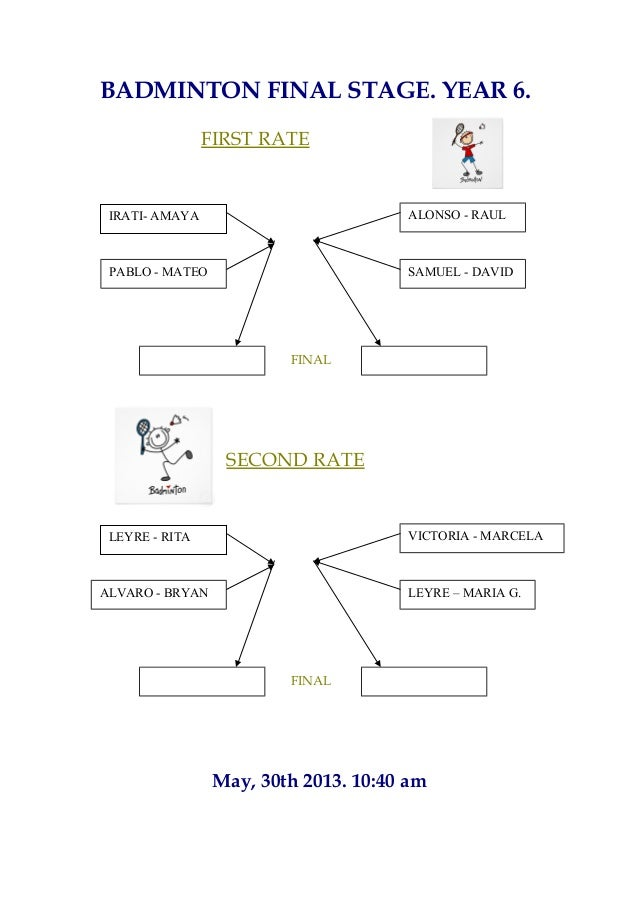 BADMINTON FINAL STAGE. YEAR 6.FIRST RATEFINALSECOND RATEFINALMay, 30th 2013. 10:40 amIRATI- AMAYALEYRE - RITAPABLO - MATEO...
