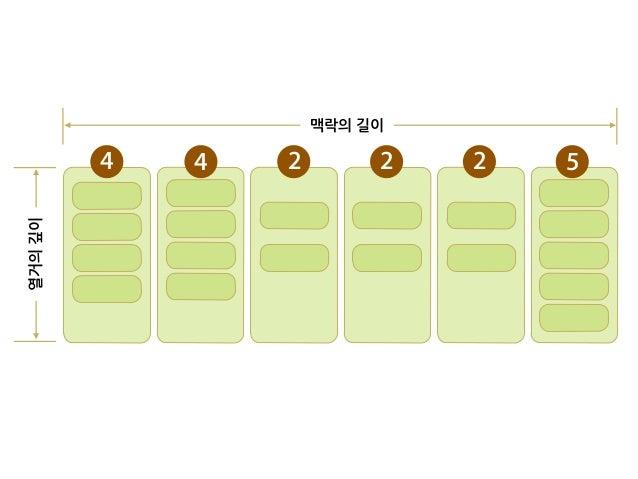 원칙1:/Group make/block/&/part/