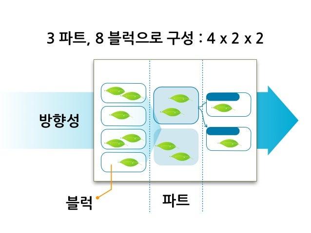 실습시간/ Step/4-2/기본기