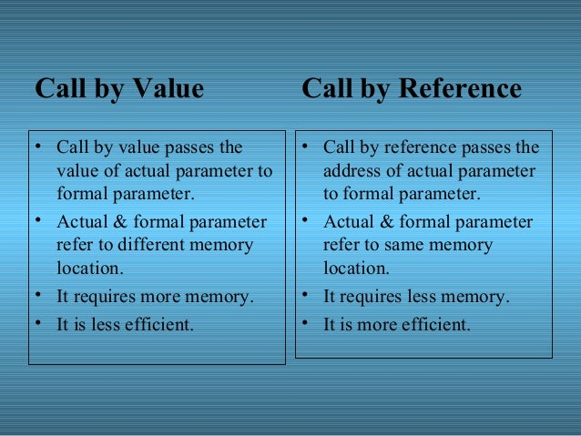C language introduction ppt.