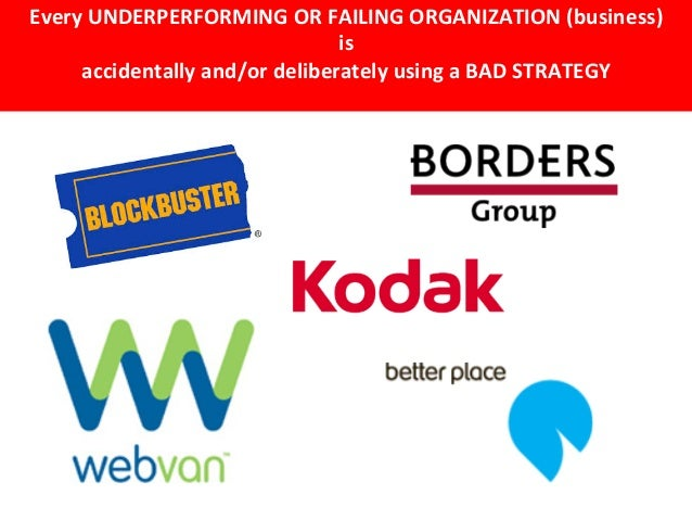 Every  UNDERPERFORMING  OR  FAILING  ORGANIZATION  (business)   is   accidentally  and/or  deliberately...