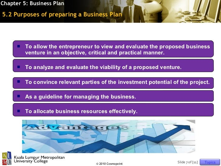 Starting a Bank – Sample Business Plan Template