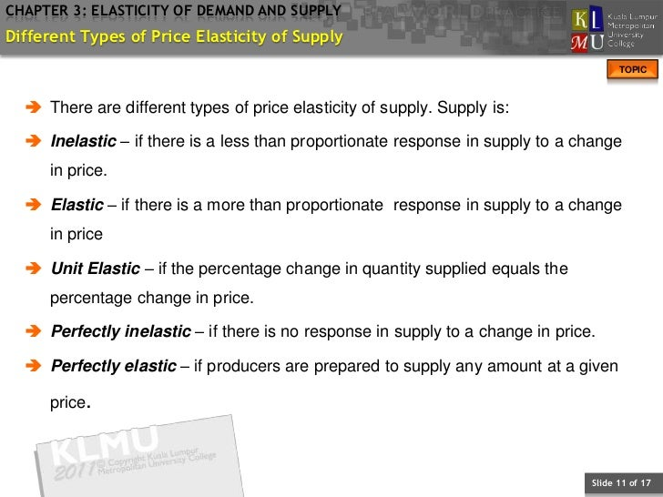 Baeb602 Chapter 3 Elasticity Of Demand And Supply