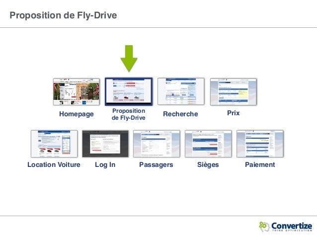 Proposition de Fly-Drive Proposition  de Fly-Drive Recherche PrixHomepage Passagers Sièges PaiementLocation Voiture Log In