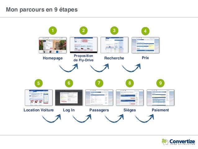 2 3 Proposition  de Fly-Drive Recherche Passagers 6 7 Sièges 8 Paiement 9 Prix 4 5 Location Voiture 1 Homepage Log In Mon...