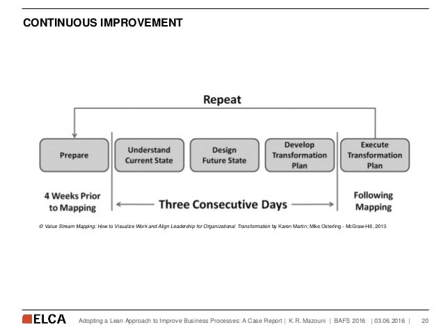 CONTINUOUS IMPROVEMENT   03.06.2016   20Adopting a Lean Approach to Improve Business Processes: A Case Report   K.R. Mazou...