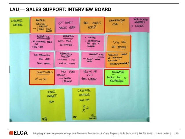 LAU — SALES SUPPORT: INTERVIEW BOARD   03.06.2016   25Adopting a Lean Approach to Improve Business Processes: A Case Repor...