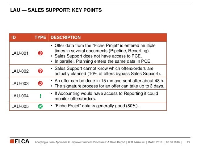 LAU — SALES SUPPORT: KEY POINTS   03.06.2016   27Adopting a Lean Approach to Improve Business Processes: A Case Report   K...