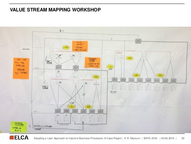 VALUE STREAM MAPPING WORKSHOP   03.06.2016   30Adopting a Lean Approach to Improve Business Processes: A Case Report   K.R...