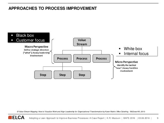 APPROACHES TO PROCESS IMPROVEMENT   03.06.2016   9Adopting a Lean Approach to Improve Business Processes: A Case Report   ...