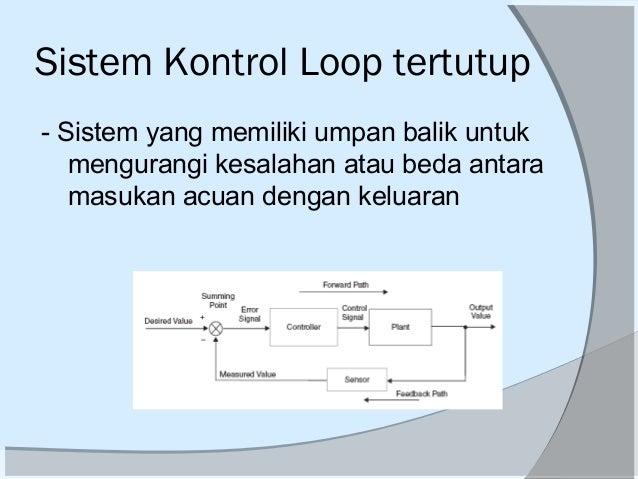 Bag 1 pengenalan sistem kontrol sistem kontrol loop tertutup ccuart Image collections
