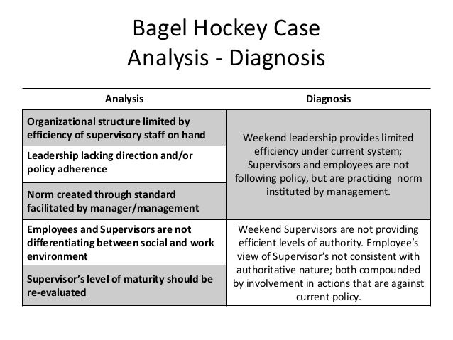 bagel hockey case essay Sher-wood case essay they also looked to outsource since demand was high in 2011, sher-wood decision factor was on how to boost their hockey stick sales.