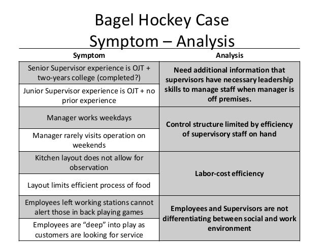 New mom who ate bagels tests positive for opiates, gets reported to social services