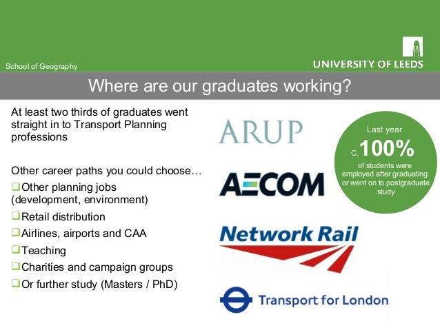 At least two thirds of graduates went straight in to Transport Planning professions Other career paths you could choose… ...