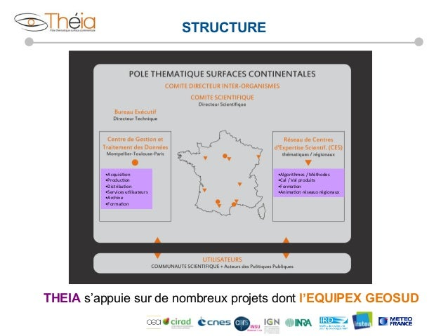 STRUCTURE  •Acquisi(on   •Produc(on   •Distribu(on   •Services  u(lisateurs   •Archive   •Forma(on    ...