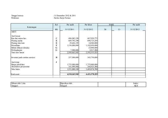 audit beban dibayar dimuka 1 audit beban dibayar di muka & aktiva tetap biaya dibayar di muka,  beban yang ditangguhkan dan aktiva tak berwujud adalah aktiva yang umumnya .