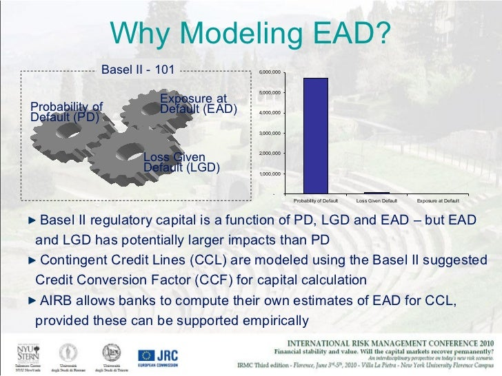 pd ead lgd Build customized lgd/ead estimation methodology using existing  (pd) risk  and recovery risk—enables  exposure at default (ead) for each facility.