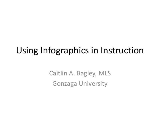Using Infographics in Instruction Caitlin A. Bagley, MLS Gonzaga University