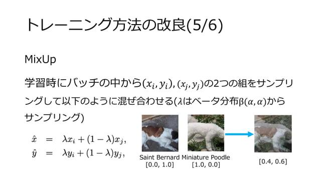 トレーニング方法の改良(5/6) MixUp 学習時にバッチの中から 𝑥𝑖, 𝑦𝑖 , (𝑥𝑗, 𝑦𝑗)の2つの組をサンプリ ングして以下のように混ぜ合わせる(𝜆はベータ分布β(𝛼, 𝛼)から サンプリング) Saint Bernard [0....