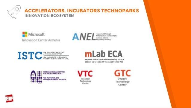 ACCELERATORS, INCUBATORS TECHNOPARKS INNOVATION ECOSYSTEM