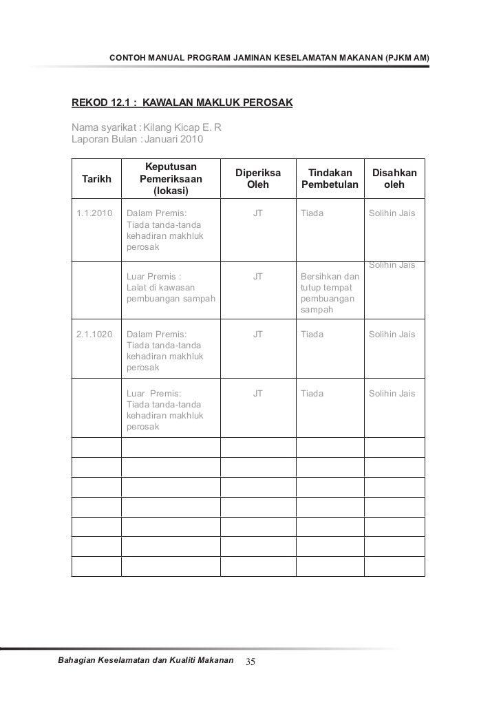 Bahagian 2 Contoh Manual Pjkm