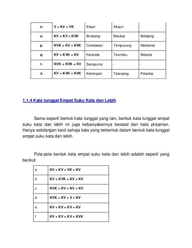 n. V + KV + VK Elaun Akaun -o. KV + KV + KVK Binatang Belukar Belalangp. KVK + KV + KVK Cendawan Tempurung Matlamatq. KV +...