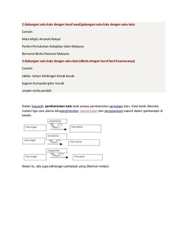 2.Gabungan suku kata dengan huruf awal/gabungan suku kata dengan suku kataContoh:Mara-Majlis Amanah RakyatPerkim-Pertubuha...