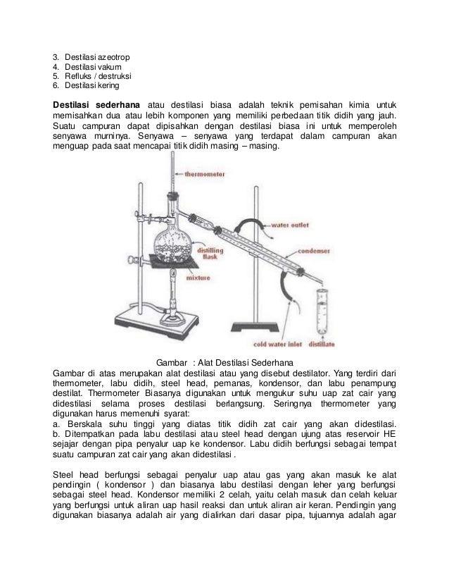 Bahan ajar destilasi destilasi bertingkat fraksional 2 ccuart Gallery