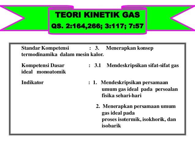Gas Ideal Fisika Dasar
