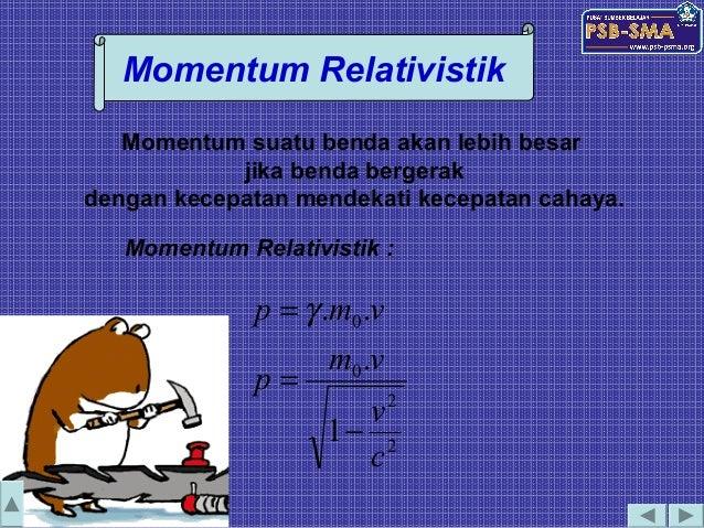 Bahan Ajar Fisika Relativitas Khusus