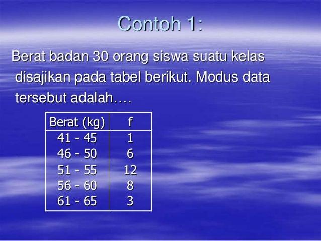 Contohtb cm dari 5 anak à 79 82 86 92 93 dengan