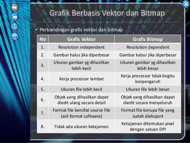 5 Contoh Software Berbasis Vektor Dan Bitmap