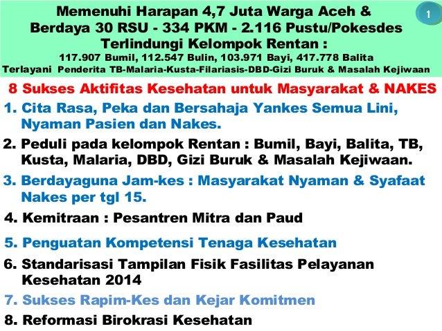 Memenuhi Harapan 4,7 Juta Warga Aceh & Berdaya 30 RSU - 334 PKM - 2.116 Pustu/Pokesdes Terlindungi Kelompok Rentan : 117.9...