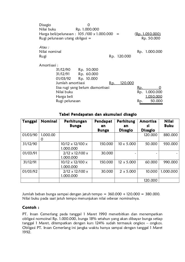 Bahan Kuliah Pengantar Akuntansi Ii Utang Obligasi