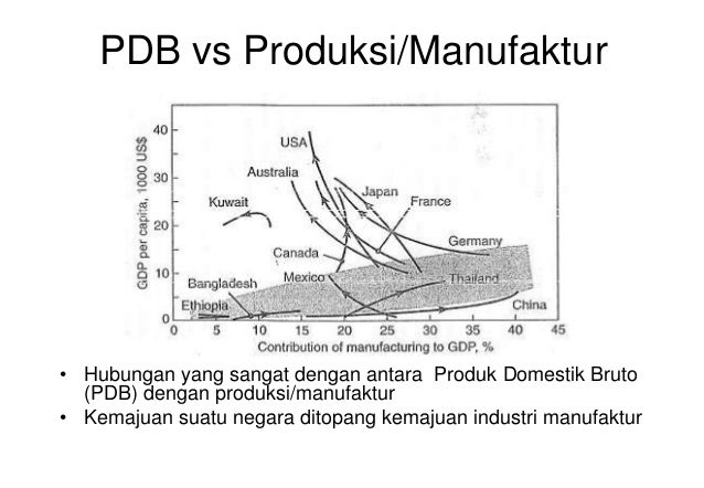 Bahan kuliah manufacturing procces i university of lampung ccuart Image collections