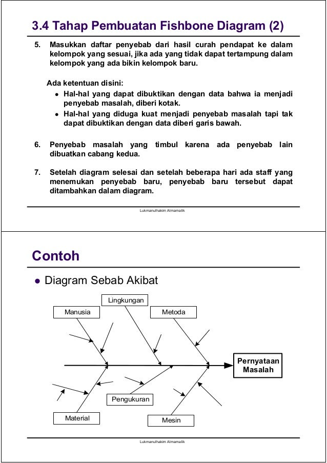 Bahan kuliah ttm compatibility mode ccuart Images