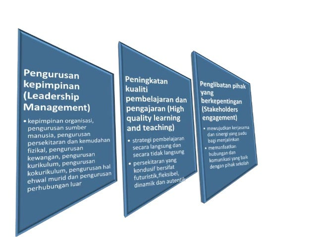 Peningkatan kualiti pembelajaran dan pengajaran (High quality learning and teaching) • strategi pembelajaran secara langsu...