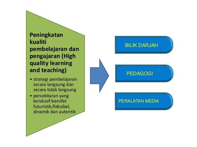 Penandaarasan sekolah rintis bilik darjah abad ke-21 Pembinaan modul pedagogi kreatif dan Inovatif 2014 Penjelasan hala tu...