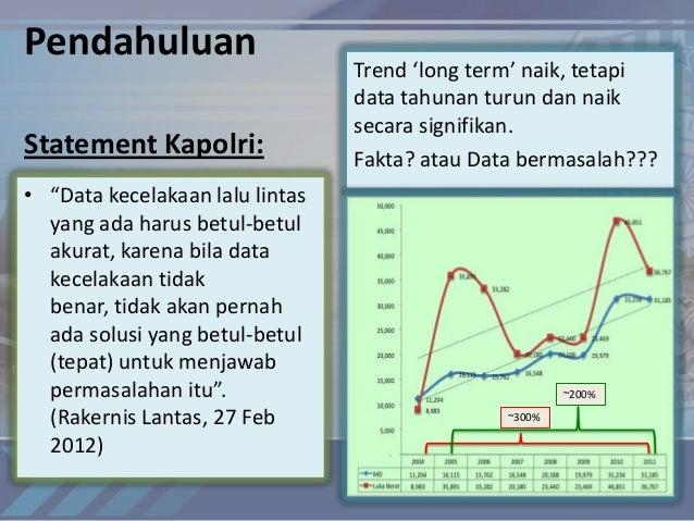 Pendahuluan                                 Trend 'long term' naik, tetapi                                 data tahunan tu...