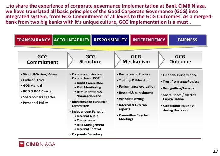 CORPORATE GOVERNANCE AND IT IMPACT ON FINANCIAL PERFORMANCE OF COMMERCIAL BANKS